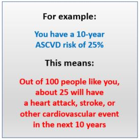 Example of 10-year ASCVD Risk